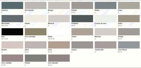 gris perle peinture