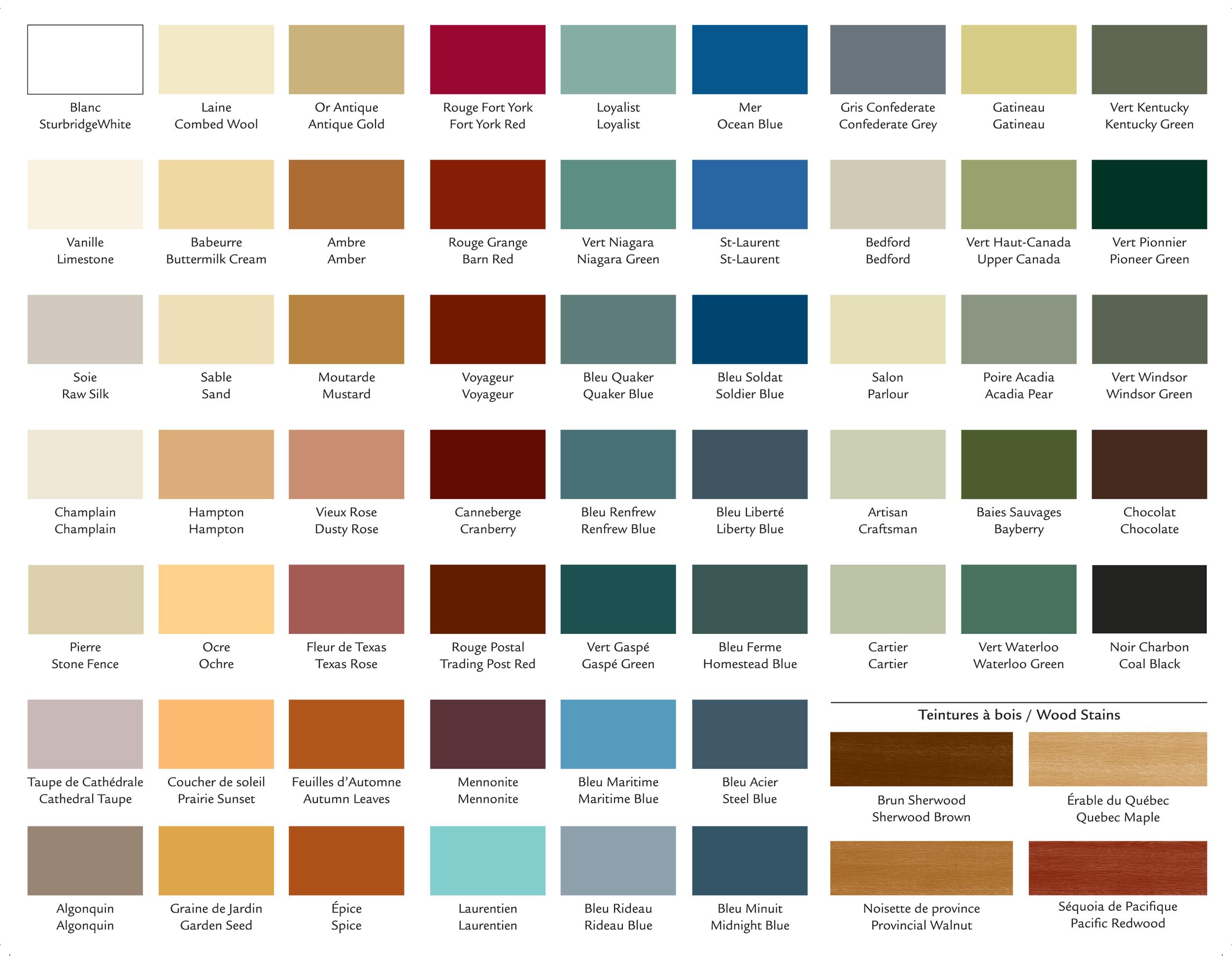 Quelques liens utiles - Comment choisir couleur peinture ...