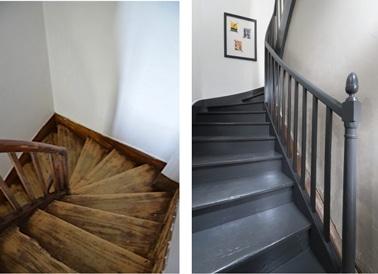 peinture pour escalier en bois sans poncer